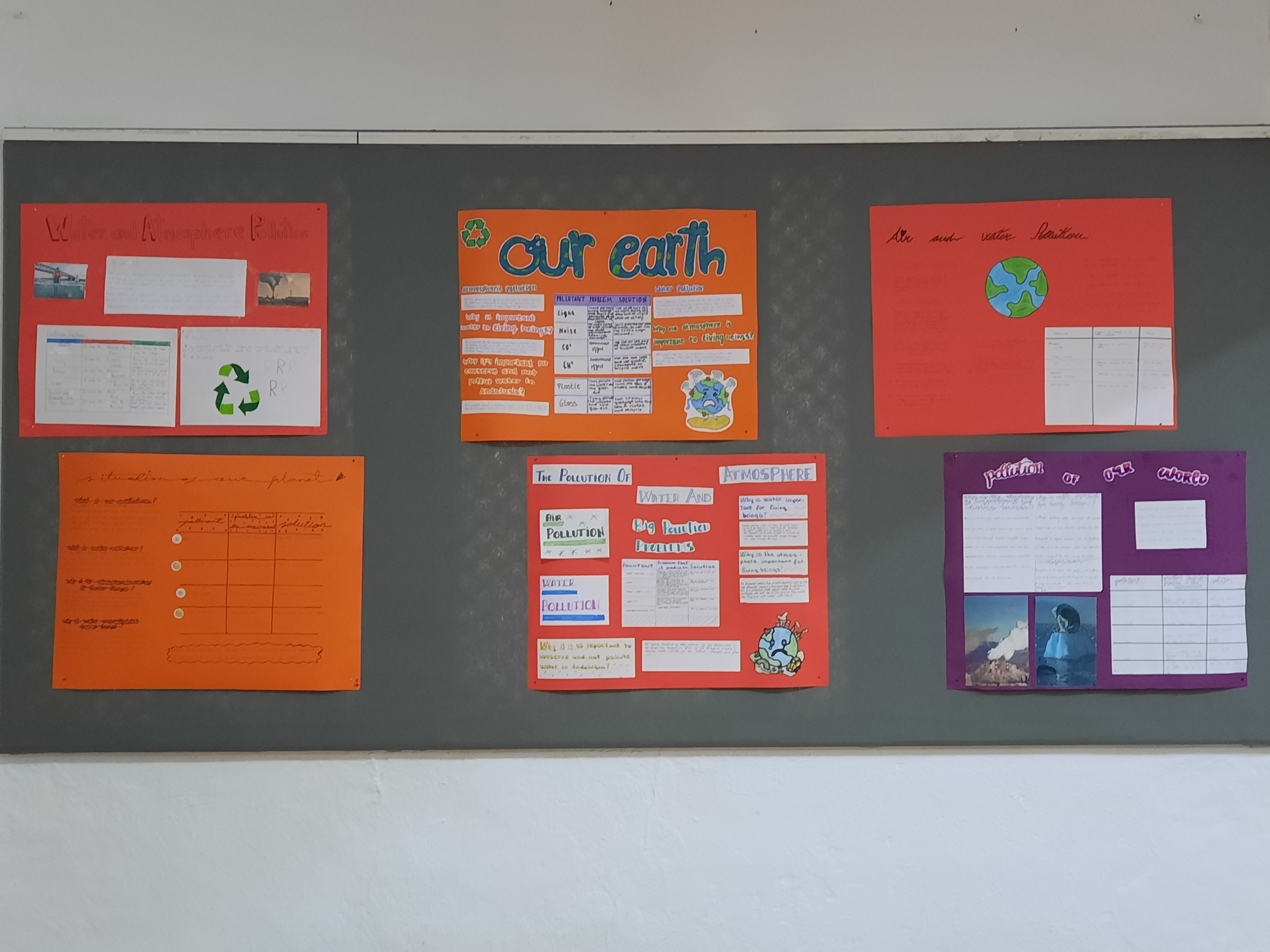 Biology-posters